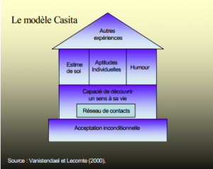 LA CASITA LECOMTE