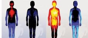 impact emotion sur corps